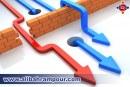 رفع موانع قراردادهای مذاکره تجاری